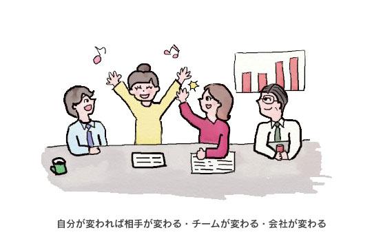 株式会社work F-style(ワークエフスタイル) 研修